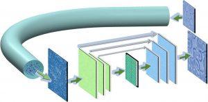 Optical fiber cell